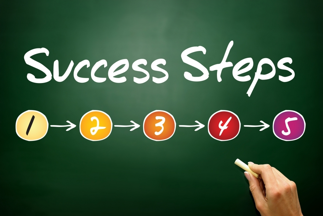 Step To Success 1030x687